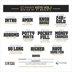 KeY Wane So Many Keys Vol. 1 Back Cover